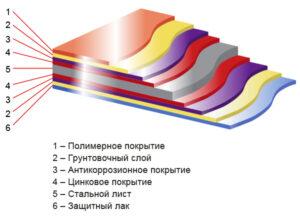 structura monterey